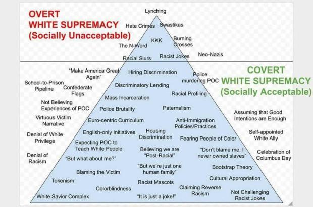 whitesupremacy.jpg